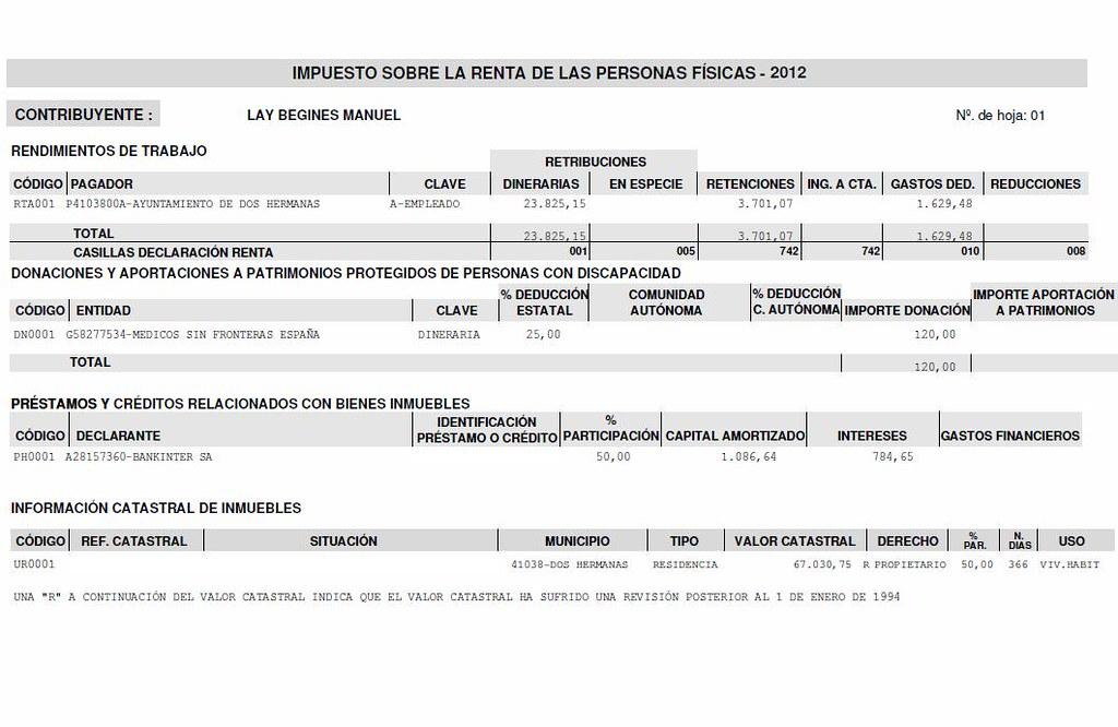 Datos de mi declaración de la renta 2012 y mi nómina – MANOLOLAY.COM