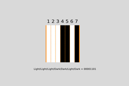 UPC-A bar code - first character bars magnified