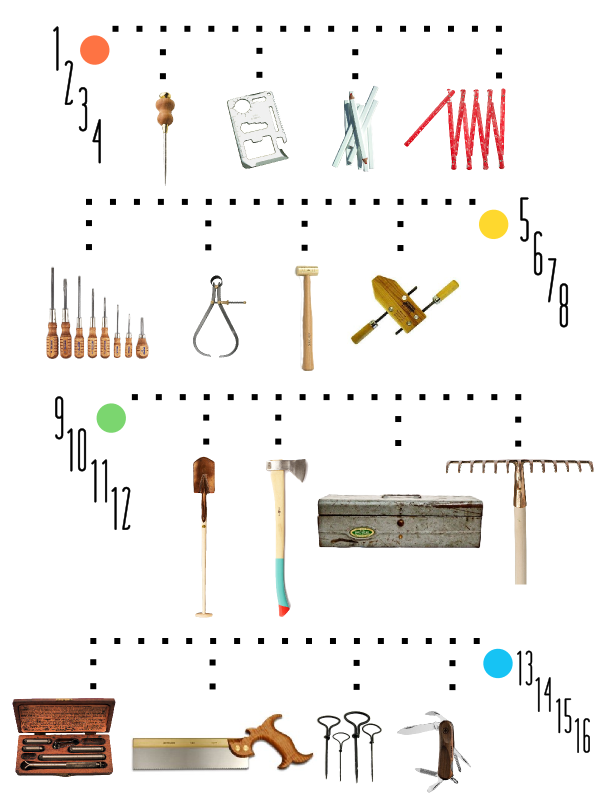Well Designed Tools
