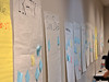 Wall o'ideas