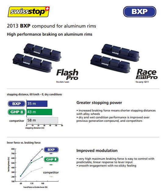 wissStop FlashPro BXP Brake Pad for Alloy
