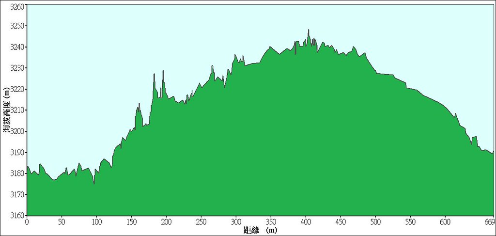 2013-04-13石門山