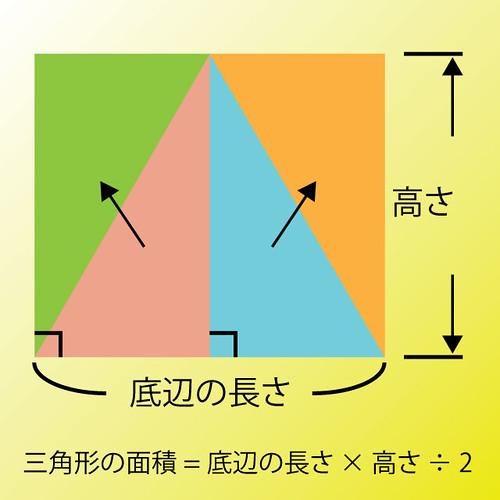 三角形を分割