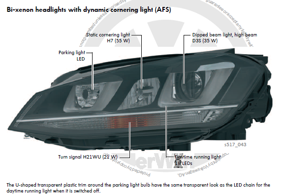 Cornering light afs failure owners manual