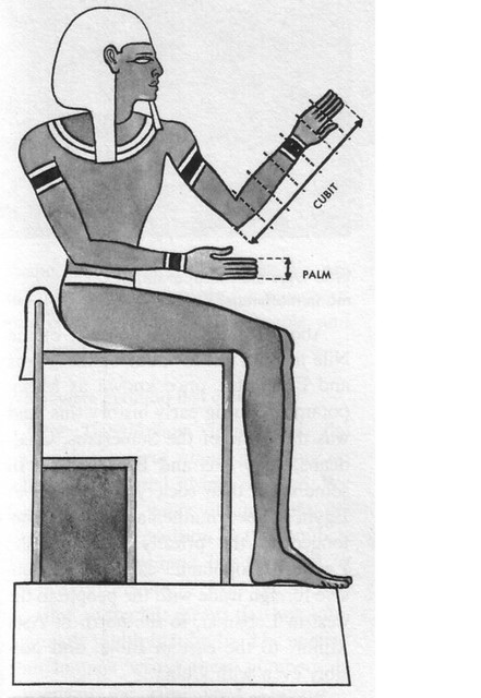 Learn how to measure like an Egyptian with our Beyond Bones latest Educator How-To