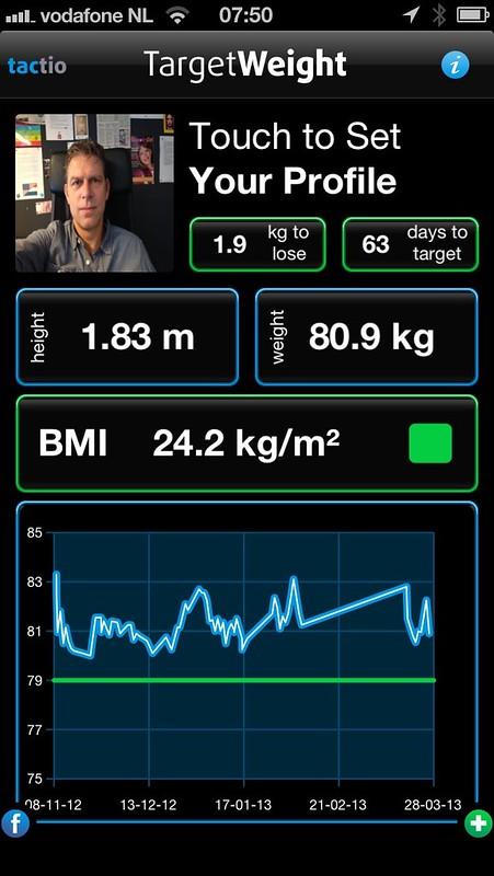 Mijn gewicht op 26 maart 2013