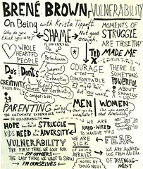 Doug Neil Sketchnotes on Vulnerability