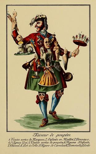 003-Fabricante de juguetes-Histoire des jouets….1902- Henry René d' Allemagne