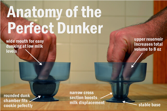 The Cookie Dunker 02
