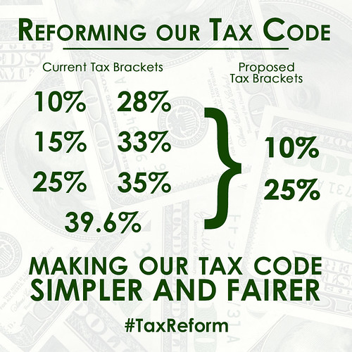 TAX BRACKETS FOR