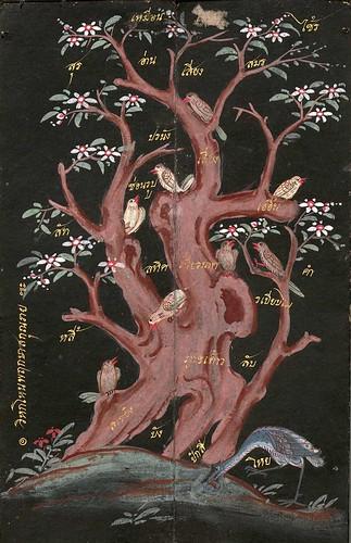 010-Libro de poesía Tailandesa- Segunda Mitad siglo XIX- Biblioteca Estatal de Baviera