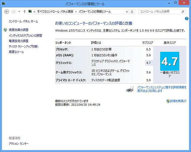 S70hf score B