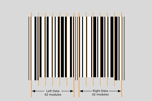 UPC-A bar code - left and right data sections of six characters each