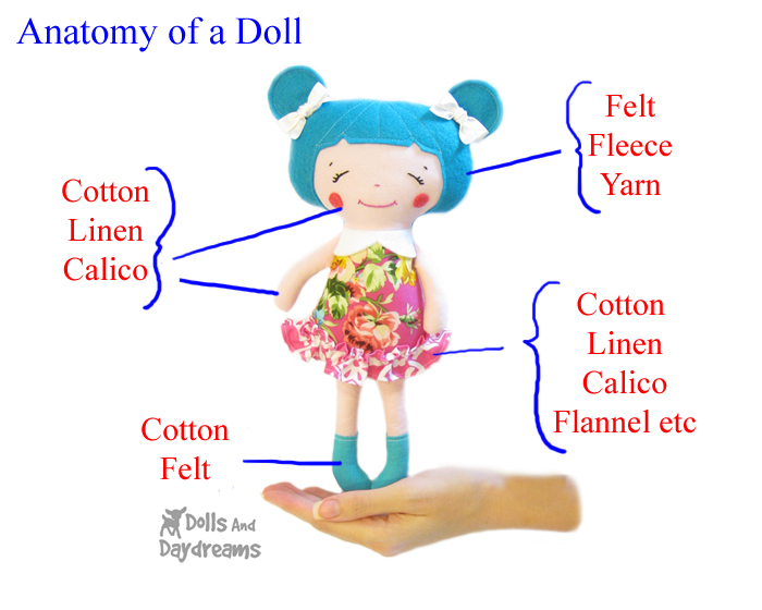 Anatomy of a Doll fabric to use when making one