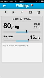 Gewicht, 5 april