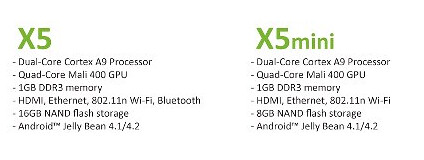 Minix Neo X7, X5+, X5mini