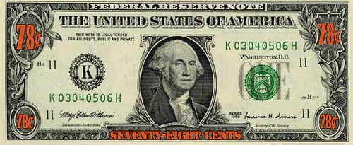 dollar bill showing wage gap