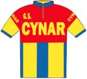 Cynar - Giro d'Italia 1964