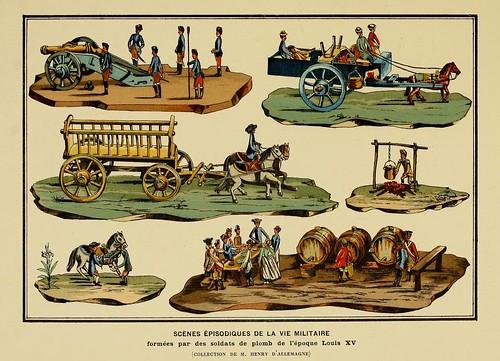 016-Escenas de la vida militar-Epoca Luis XIV-Histoire des jouets….1902- Henry René d' Allemagne