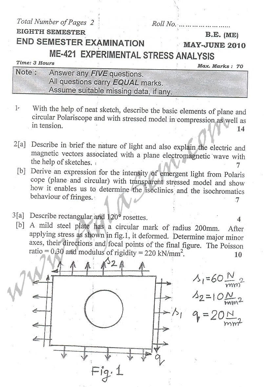 DTU Question Papers 2010 – 8 Semester - End Sem - ME-421