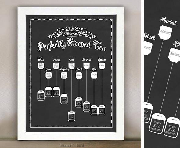Perfectly SteepedTea Print