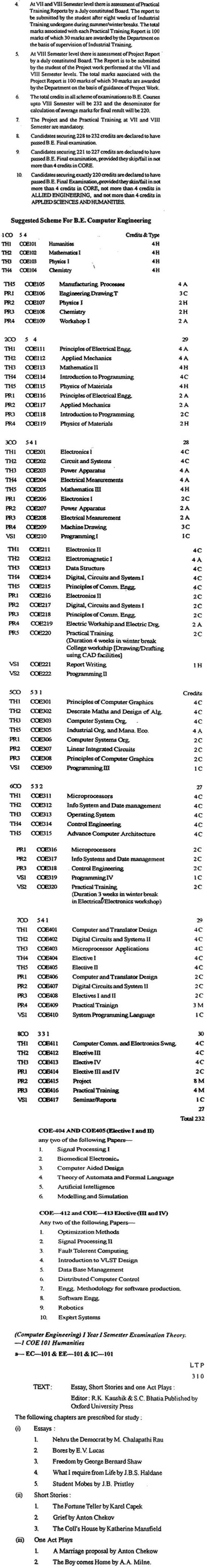 DTU Syllabus - Computer Engineering