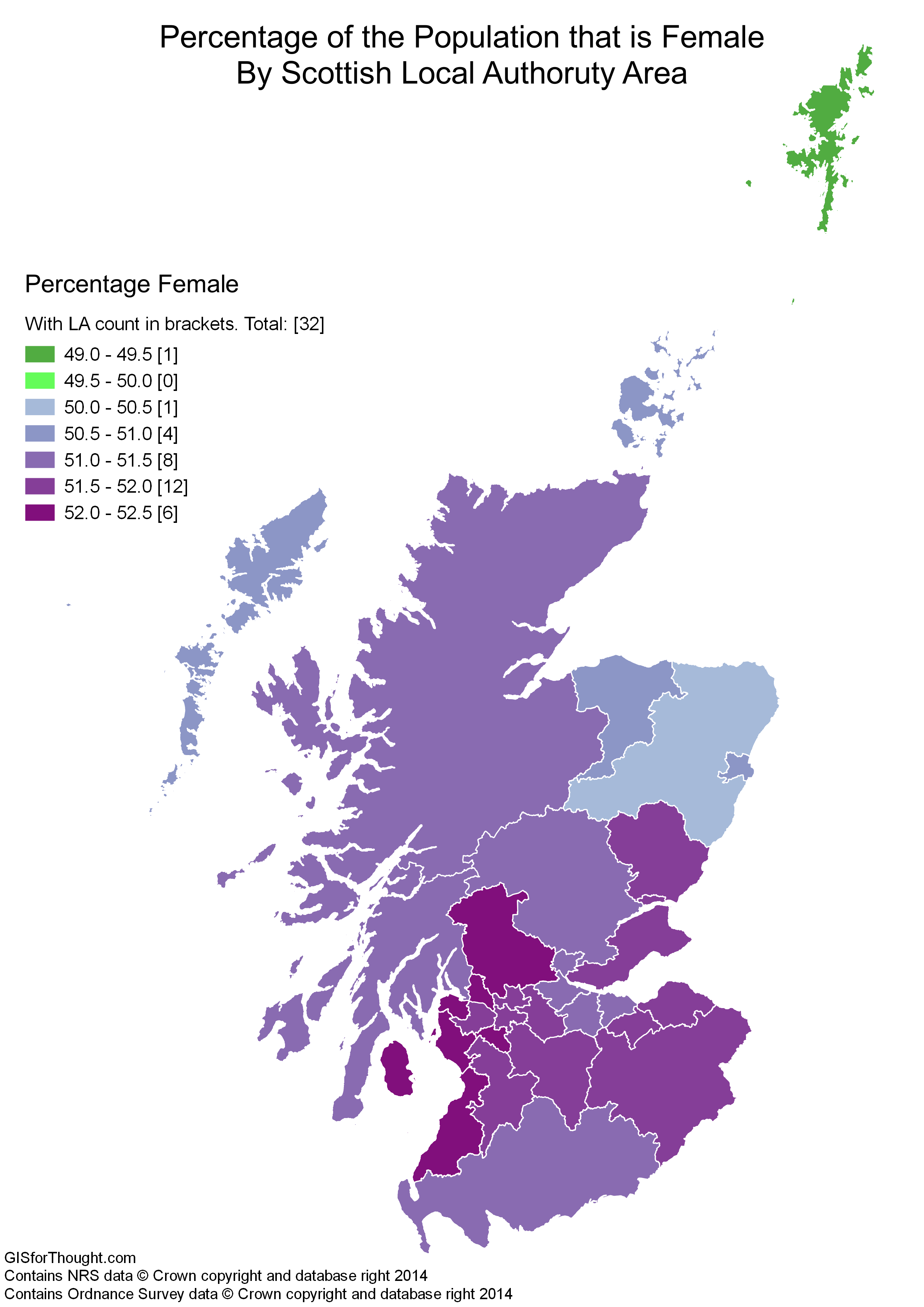 Scotland Gender Split