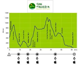 trail2012_perfil_720