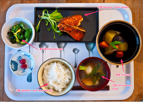 Components of a typical Japanese meal