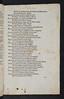 Monastic ownership inscription in Cicero, Marcus Tullius: Orationes