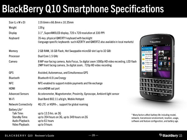 BlackBerry Q10 Reviewers Guide-027