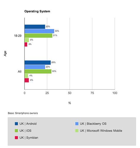 audience analysis template