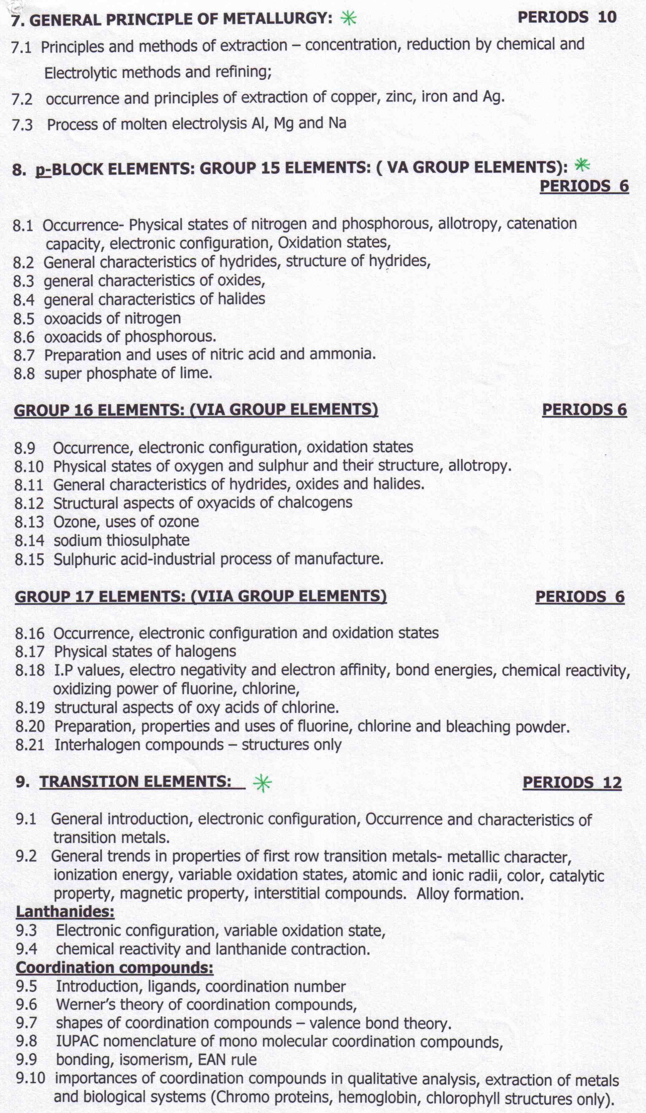 AP Board Intermediate II Year Chemistry Syllabus