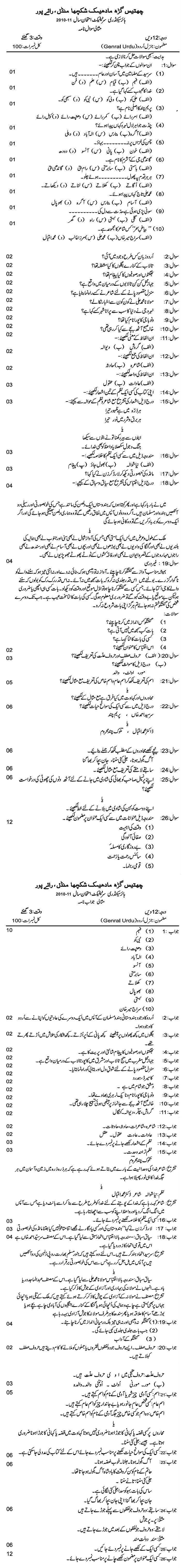 Chattisgarh Board Class 12 Urdu General Sample Paper