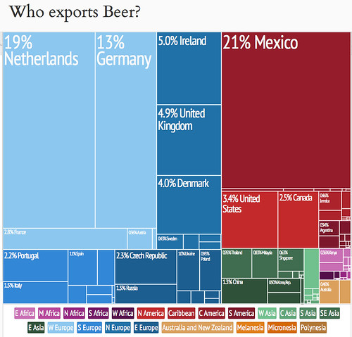 who-exports-beer