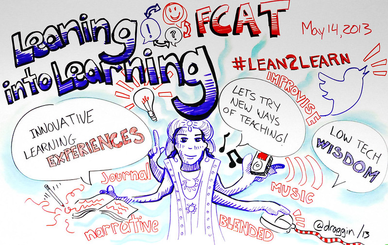 Leaning into Learning: Visual Summary