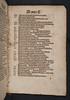 Vellum manuscript fragment in Vocabularius ex quo [Latin and German]