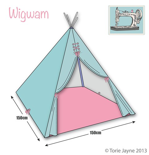 Wigwam measurements