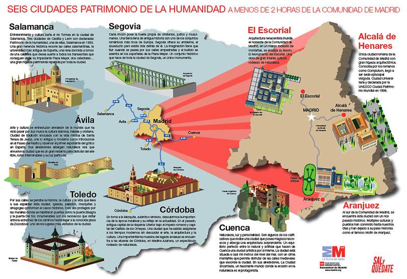 Mapa UNESCO Espanha