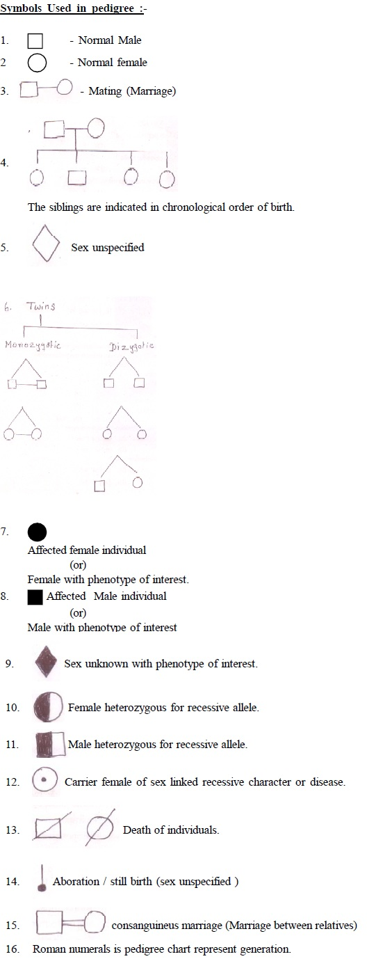 AIPMT Question Bank: Biology -  Heredity and Variation
