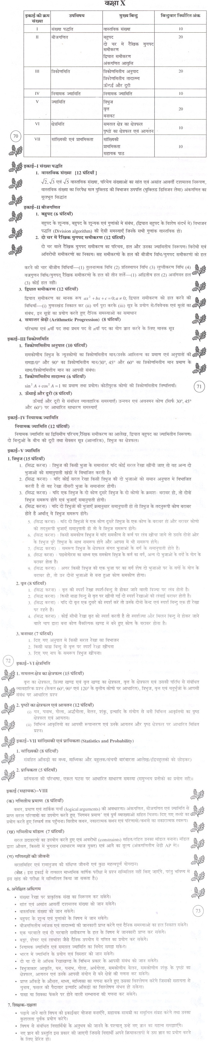 Bihar Board Secondary Syllabus - Maths