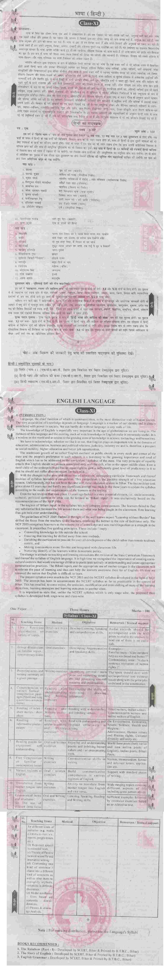 Bihar Board Senior Secondary Syllabus - Science