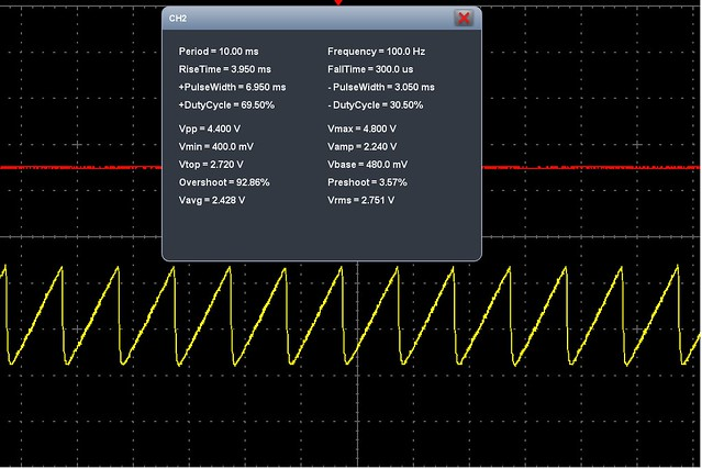 sawtooth wave at 100Hz