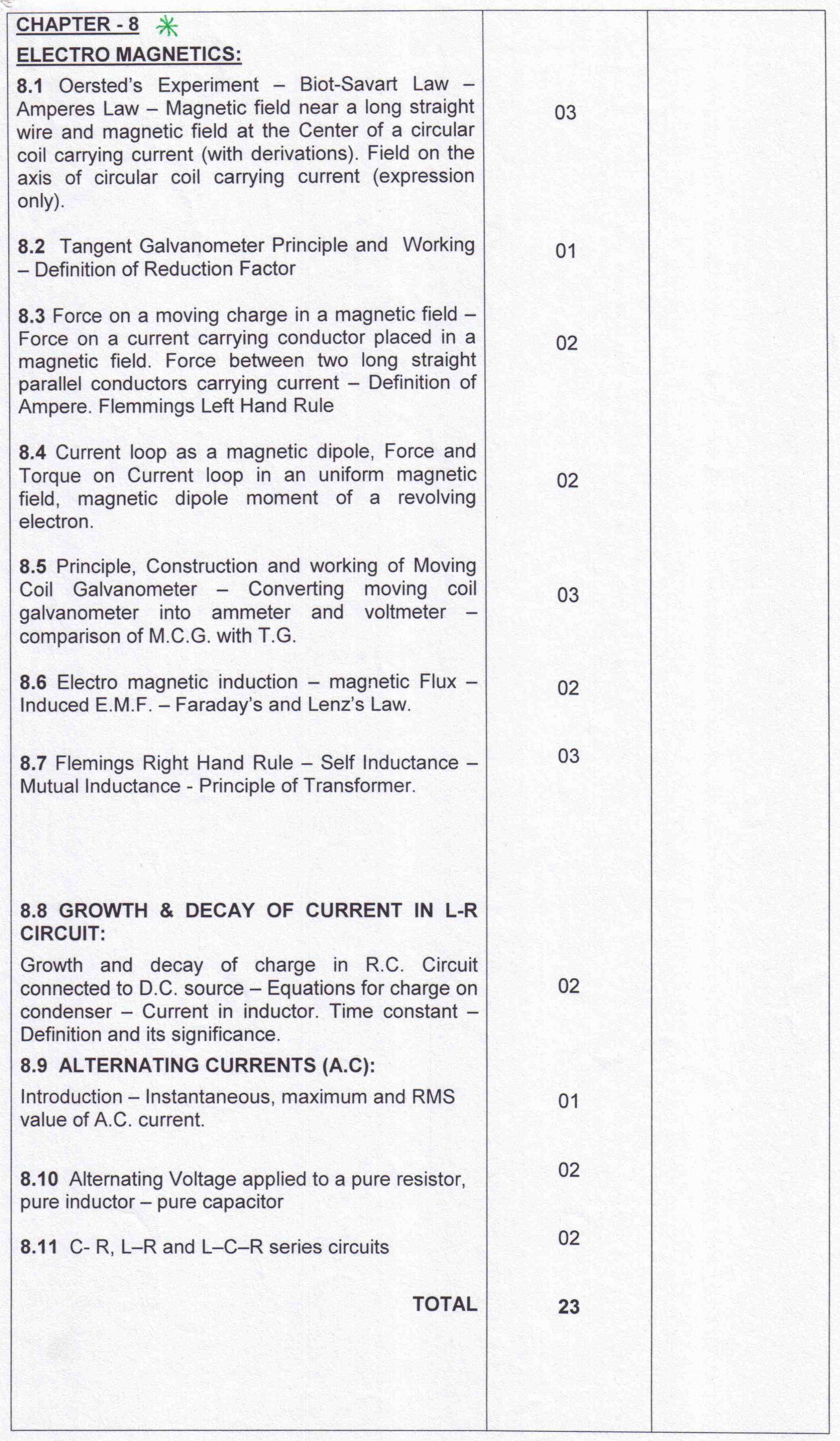 AP Board Intermediate II Year Physics Syllabus