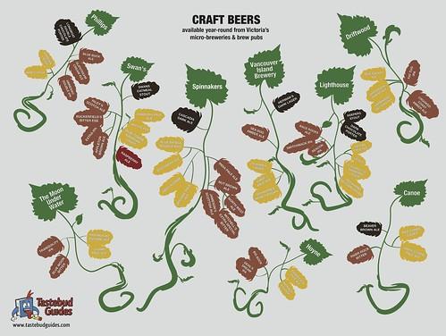 Victoria-Beer-Infographic