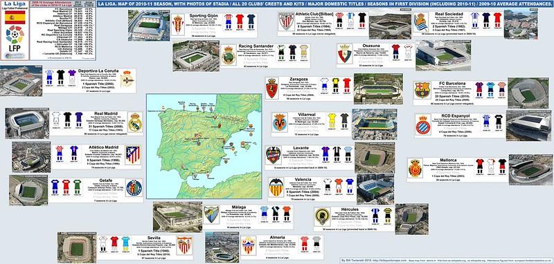 Mapa do Campo de Futebol na Espanha