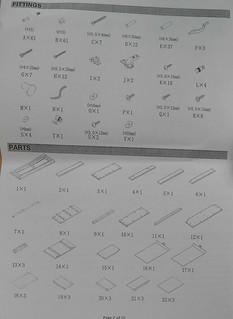 Pacakge contents list