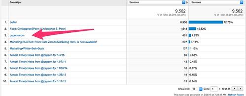 Campaigns_-_Google_Analytics.jpg