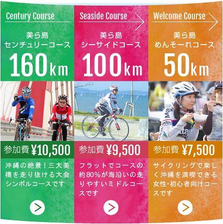 沖繩美之島競賽組別