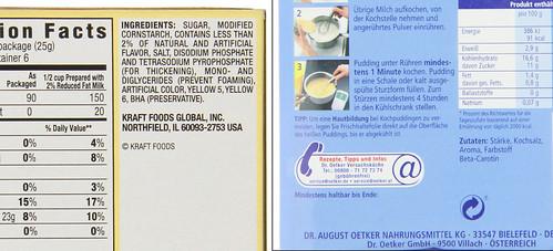 German and American vanilla pudding food labels
